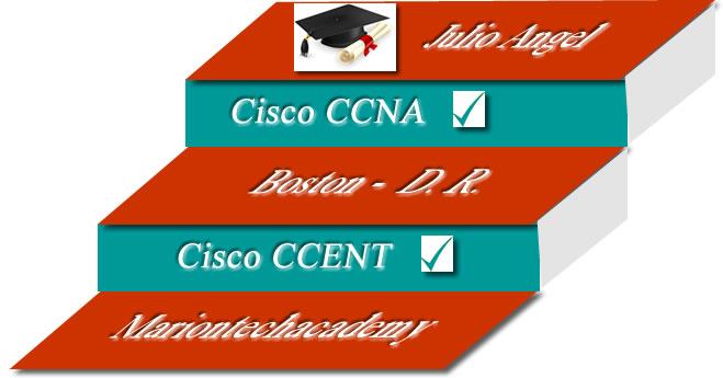 Mariontech Academy Cisco CCNA Certified