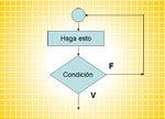 CS072 03. Algoritmo y Diagrama de Flujo